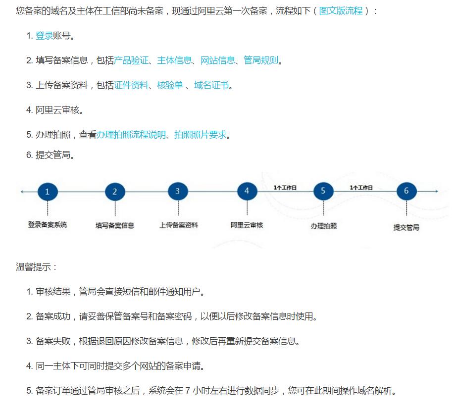 网站备案详细流程图